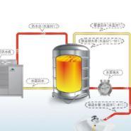 空气能热泵热水器做地暖有什么优势图片