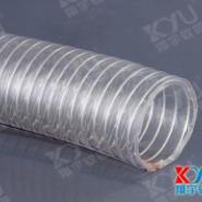 耐压透明塑料软管钢丝软管图片