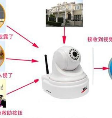 3g视频监控摄像机图片/3g视频监控摄像机样板图 (1)