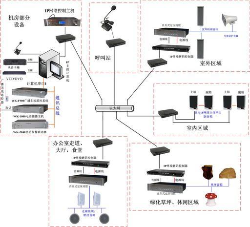 局域网数字广播系统销售