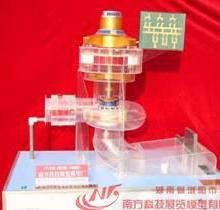 供应水电教学模型