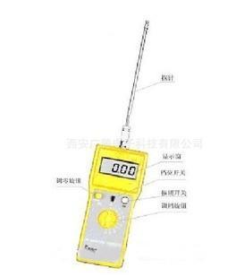 供应高周波中西药水分仪 中西药水分仪 药品水分仪 水分仪