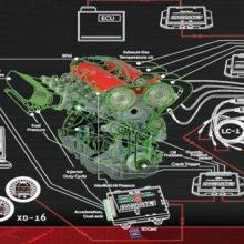 供应发动机调校测试系统解决方案批发