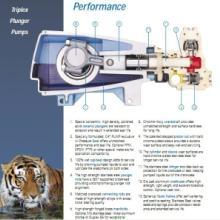 供应CAT猫牌柱塞泵351泵pump真空泵批发