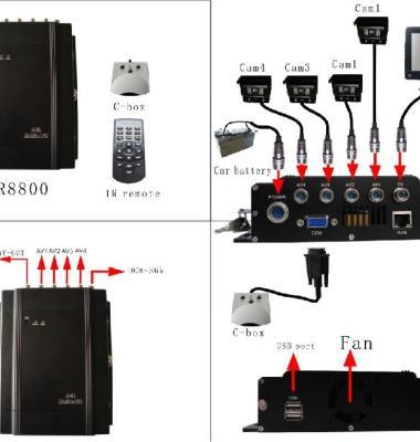 车载监控图片/车载监控样板图 (1)
