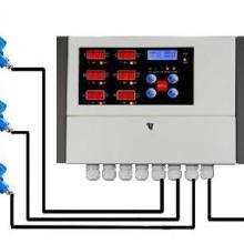 供应二氧化氮泄漏报警器