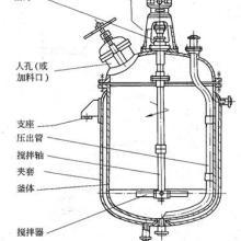 供应反应釜 反应釜,不锈钢反应釜,搅拌罐,不锈钢非标反应设备图片