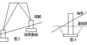 铁塔基础质量图片