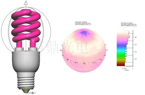 供应光学配光设计光学仿真