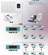 供应医用呼叫系统公司报价,呼叫系统市场最低价格