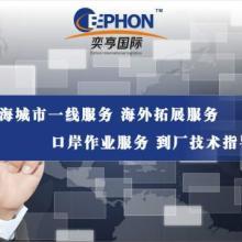 供应国际空运私人物品上海机场代理报关公司批发