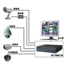 供应宁波安防监控系统,防盗报警系统,红外监控安装
