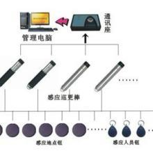 智能电子巡更系统解决方案