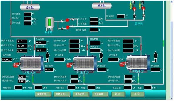 供应河南1吨燃煤锅炉控制器