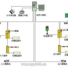 停车场管理系统、智能停车场