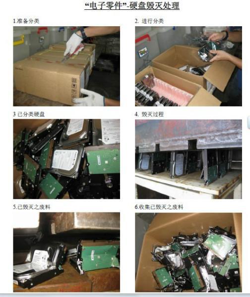 供应香港树基环保回收电脑电视手机电子零件销毁塑料五金销毁