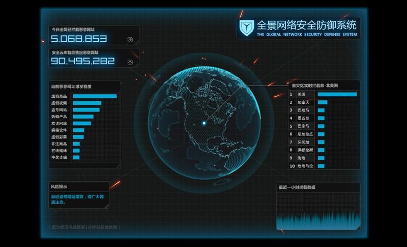 全景网络安全_行业国内首个网络安全行业全景图重磅推出