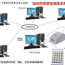 连锁会员管理软件图片