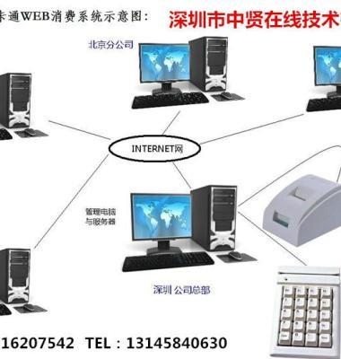 连锁会员管理系统图片/连锁会员管理系统样板图 (1)