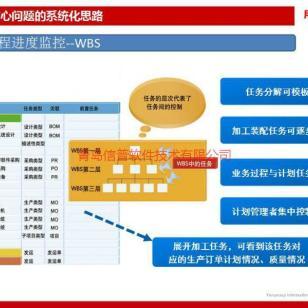 青岛智能管理系统ERP实施服务图片