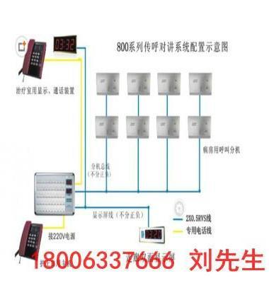 呼叫系统图片/呼叫系统样板图 (1)