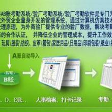 供应QHR人事考勤管理软件系统人力资源管理软件系统Q7.0