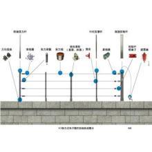 供应POS-TEF系列张力式电子围栏图片