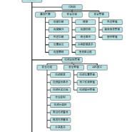 潮州市社区网格化管理系统图片