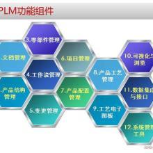 供应大连PLM项目合作