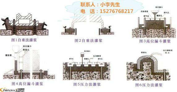 供应哈密灌浆料价格图片
