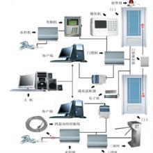 供应一卡通管理系统,中山一卡通管理系统商家,佛山一卡通管理系统报价,广州一卡通管理系统批发