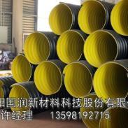 1000钢带排污水管钢带双壁波纹管图片